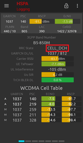 Xiaomi mi5、Network Signal Guruでプラスエリア化の確認