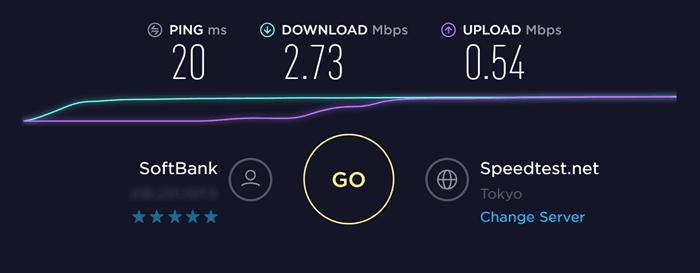 ADSLのときの回線速度測定結果