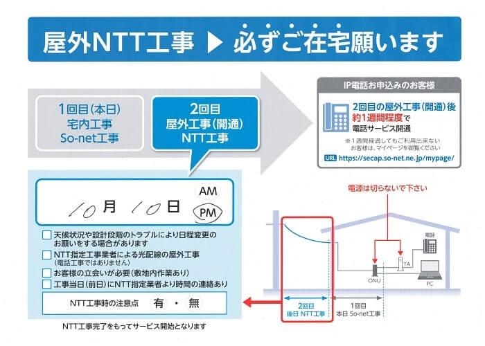 NURO光、屋外工事の予定表