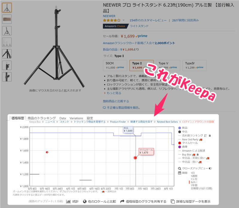 Keepaを使えばAmazonの価格推移がグラフで一目瞭然