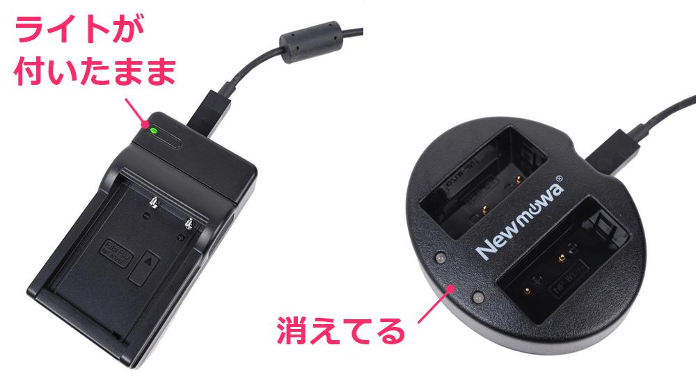 ロワジャパンの充電器はライトが付いたまま