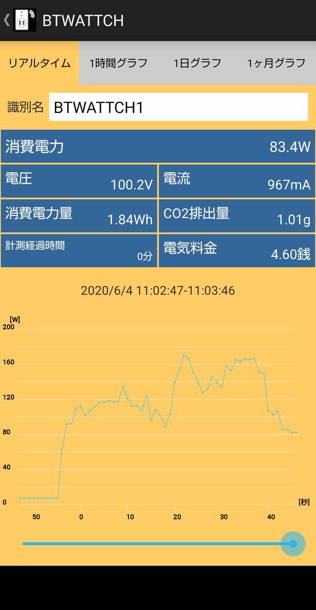 ラトックシステム Bluetooth ワットチェッカー アプリのグラフ