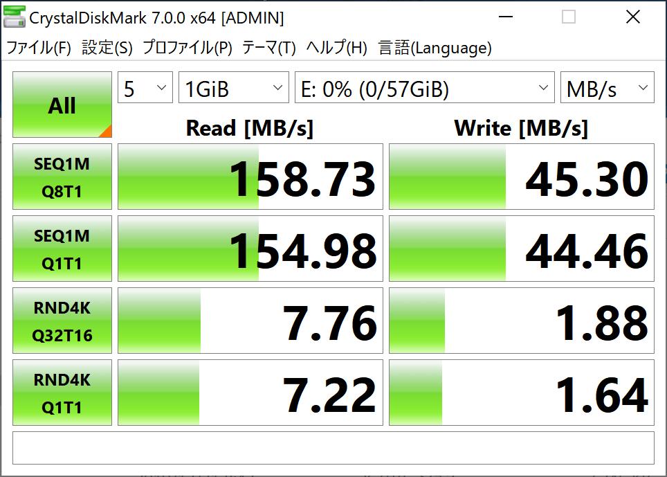 サンディスク SDCZ48-064G-U46の転送速度