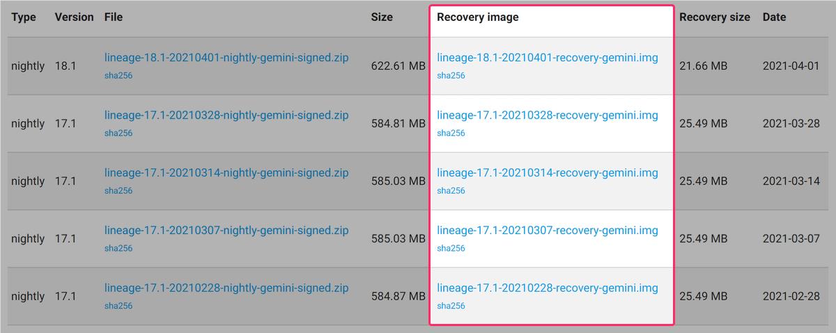 LineageOSのリカバリーイメージ
