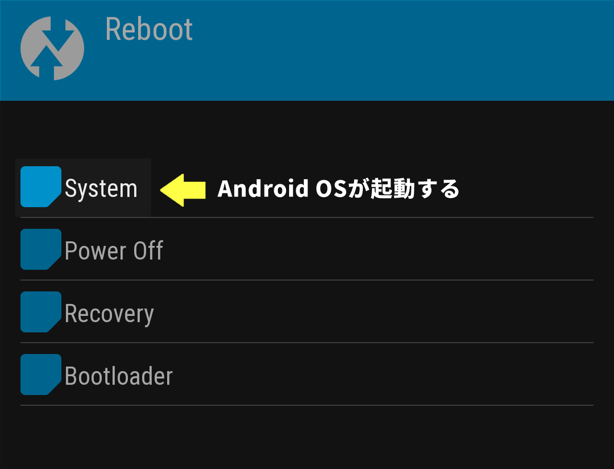 TWRPでAndroidOSを起動させる